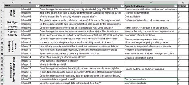 how to fill a vendor security questionnaire 6